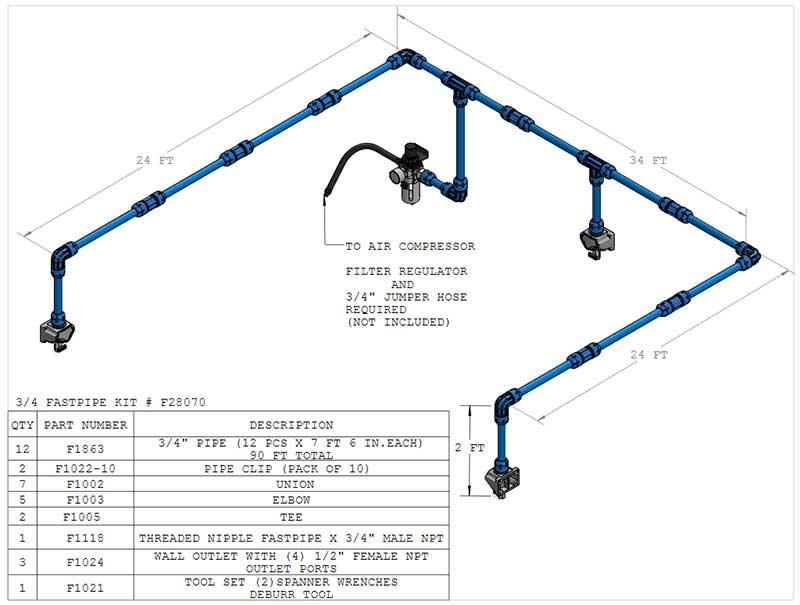 DIY Compressed Air Kits   Garage Kits for Air Compressors